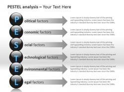 PESTEL分析PPT模板下载
