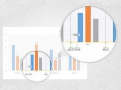 PPT图表美化教程01:认识PPT图表元素