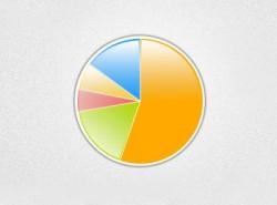 PPT图表美化教程06:PPT饼图的几种美化途径