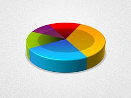 PPT图表美化教程08:PPT三维饼图如何设计和改造