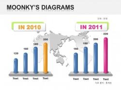 年度数据对比幻灯片模板下载