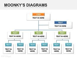 组织架构图PPT模板免费下载