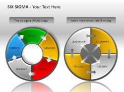 六西格玛步骤图与加强图PPT模板下载