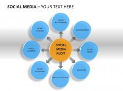社交媒体PPT模板下载
