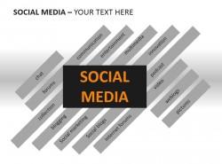 社交媒体常见形式PPT模板下载