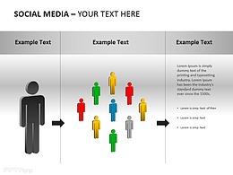社交媒体之传播PPT模板下载