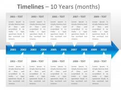 十年时间表PPT模板下载