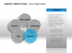 SMART原则之相关性PPT模板下载
