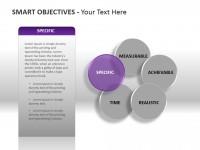 SMART原则之明确性PPT模板下载