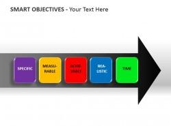 SMART原则五要素图PPT模板下载
