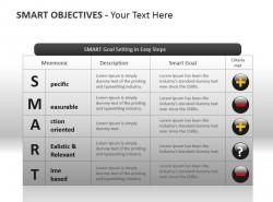 SMART原则之目标设定PPT模板下载