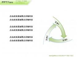 三个循环箭头PPT素材下载