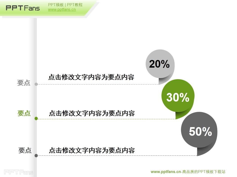 个性说明_个性的百分比文字说明PPT素材_PPT设计教程网