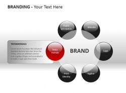 品牌之客户评价PPT素材下载