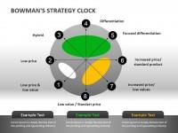 战略钟模型PPT模板下载