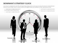 战略钟模型之商务实用PPT模板下载
