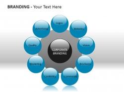 企业品牌PPT素材下载