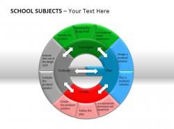 学校科目之环形PPT模板下载