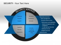 安全服务四部分说明PPT模板下载