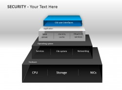 安全服务梯形结构PPT模板下载