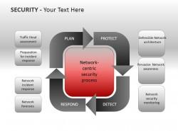 网络安全程序PPT模板下载
