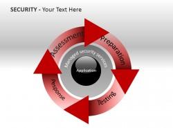 管理安全服务应用PPT模板下载