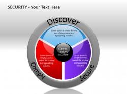 全面安全性PPT模板下载