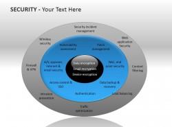 安全性之加密PPT模板下载