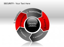 安全解决方案PPT模板下载