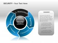 安全解决方案之评定PPT模板下载