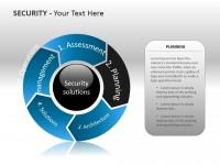 安全解决方案之规划PPT模板下载