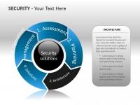 安全解决方案之架构PPT模板下载