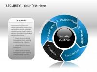 安全解决方案之解决方案PPT模板下载