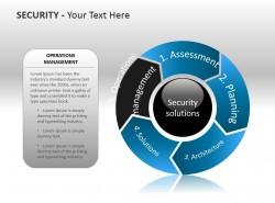 安全解决方案之管理PPT模板下载