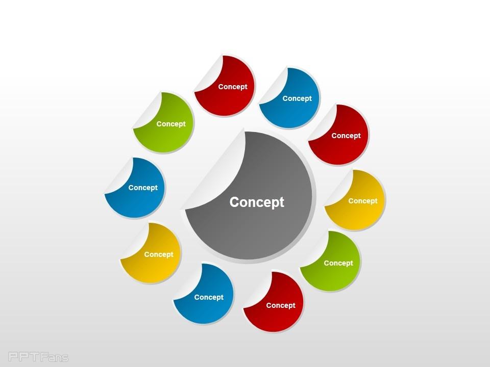 ppt设计教程网 ppt模板 逻辑图示 总分关系 > 观念图之环形状ppt素材