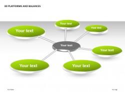3D绿色平台之总分结构PPT模板下载