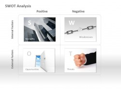 SWOT分析象征图PPT模板下载
