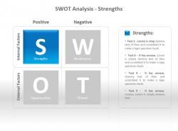 SWOT分析之优势PPT模板下载