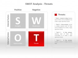 SWOT分析之威胁PPT模板下载