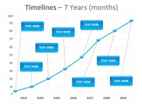 时间表之7年PPT模板下载