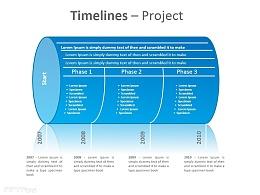 时间表之项目PPT模板下载