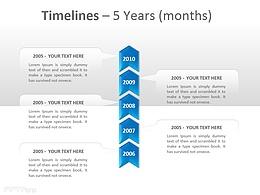 时间表之5年PPT模板下载