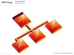 立体方盒层级分析PPT模版下载