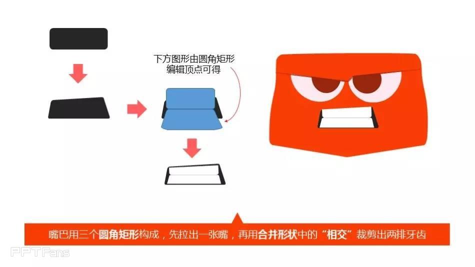 三分钟教程(231):用PPT手绘头脑特工队怒怒(合并形状、编辑顶点绘图习作)