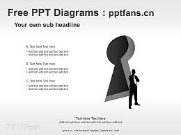 资金/账户安全PPT素材