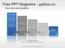 五层递进关系PPT模板