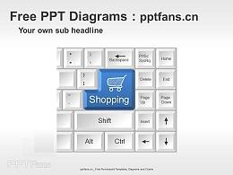 網上購物PPT模板素材