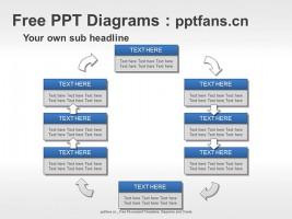 闭环PPT模板