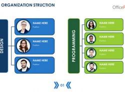 公司人事组织架构PPT模板