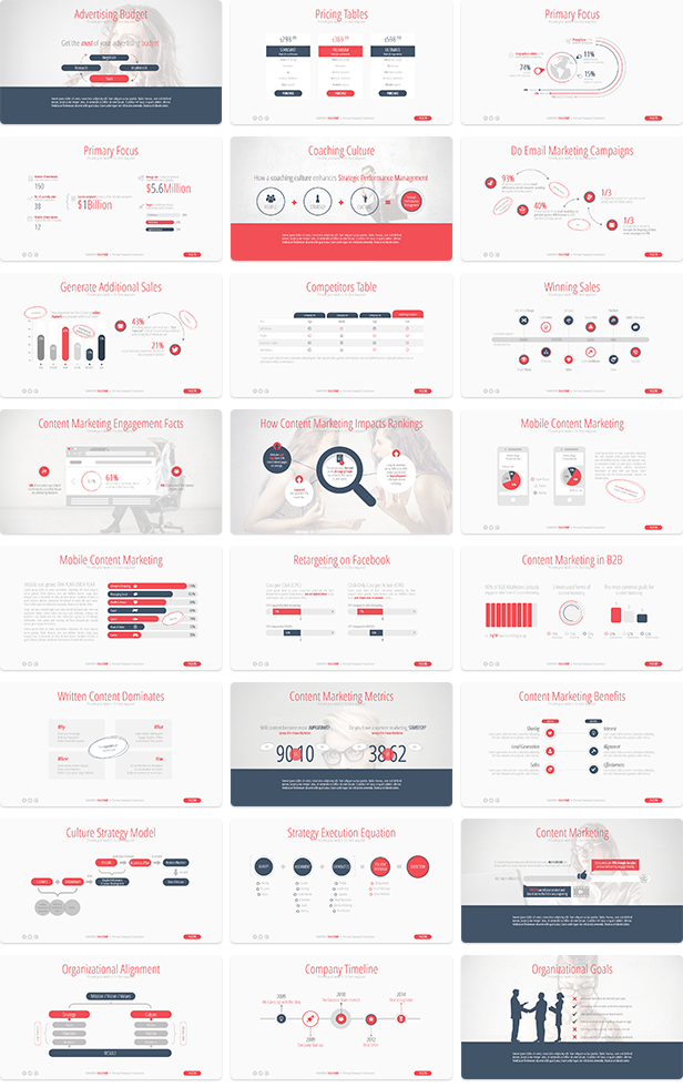 100页市场推广专用多图表超精美PPT模板